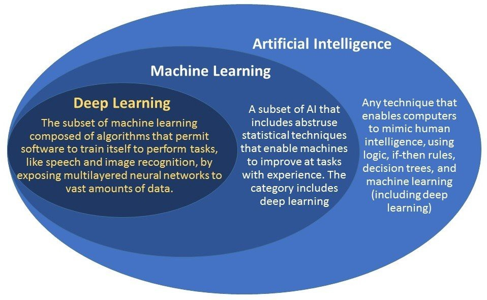 ai-machine-learning-and-deep-learning